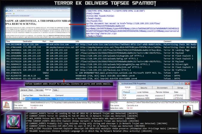 TerrorEK-Tofsee.png