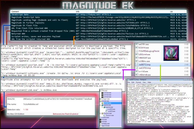200417MagnitudeEK.png