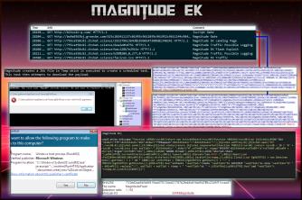 MagnitudeEK