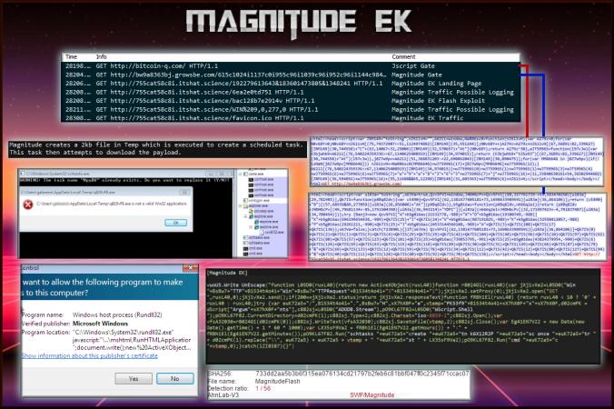 MagnitudeEK.png