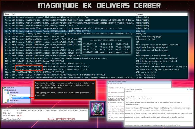 MagnitudeEKCerber.png