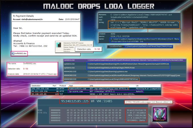 LodaLogger.png