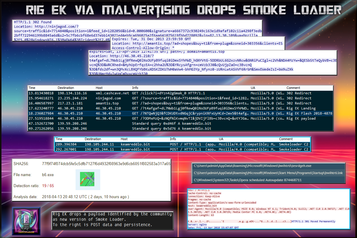Zerophage Malware | Presenting exploit kits and malware in a